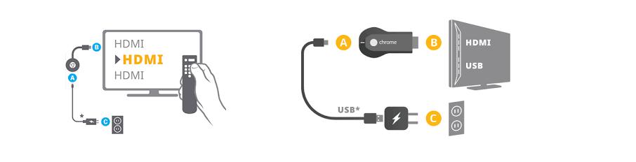 Configuración Chromecast Ultra